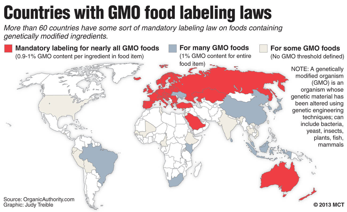 People who know about GMOs, organics? Labeling of Gen.Engineered products?